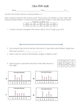 Line Plot Quiz 2 (5.MD.2)