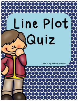 Line Plot Quiz (5.MD.2)