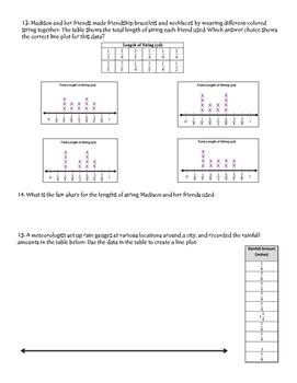 Line Plot Quiz (5.MD.2)