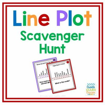 Line Plot Scavenger Hunt