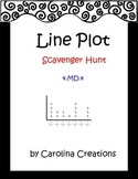 Line Plot Scavenger Hunt - 4.MD.4