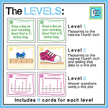 Line Plot Task Cards