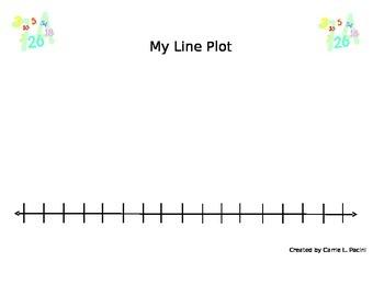 Line Plot Template by Carrie Pacini | Teachers Pay Teachers
