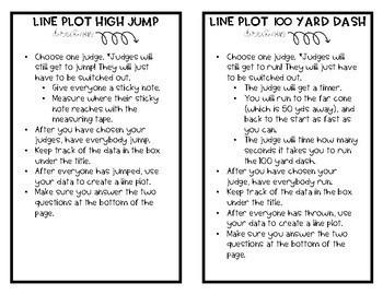 Line Plot-Track Meet Measurement