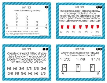 Line Plot With Fractions Task Cards for 5th Grade