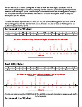 Line Plot Worksheet