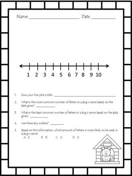 Line Plot and Dot Plot Sorting Activity