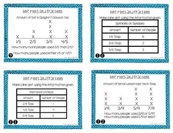 Line Plot and Fractions Task Cards for 4th Grade