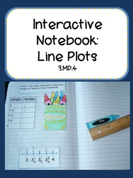 Line Plot for Interactive Notebooks