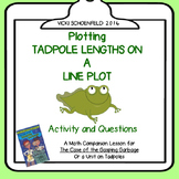 Line Plot for Tadpole Lengths: Math Activity for The Case of the Gasping Garbage