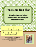 Line Plot with Fractional Data Handout