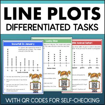 Line Plots and Data Measurement