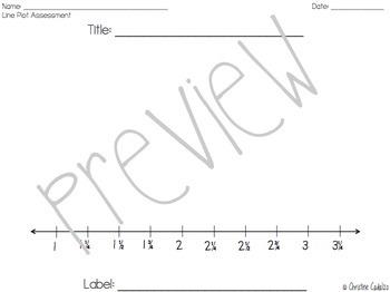 Line Plots - Third Grade Math Unit