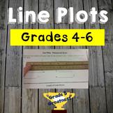 Line Plots Activities