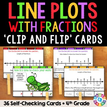 Line Plots Task Cards (Clip and Flip): Line Plots with Fra