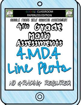 Line Plots - 4.MD.4 Self Grading Assessment Google Forms