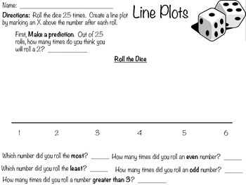 Line Plots, Bar Graphs, and Pictographs
