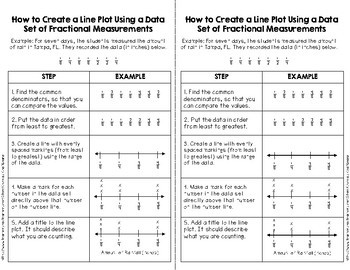 Line Plots with Fractions - Data Sets with Student Reference Sheet
