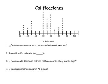 Line Plots - Diagramas de Frecuencias (Spanish)