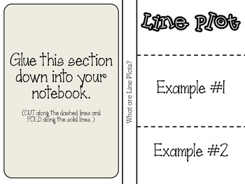 Line Plots: Graphing Unit