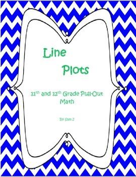 Line Plots Lesson Plan Bundle