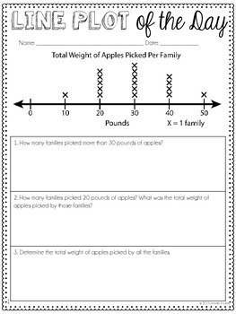 Line Plots {Line Plot of the Day}
