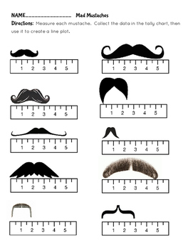 Line Plots Mad Mustaches