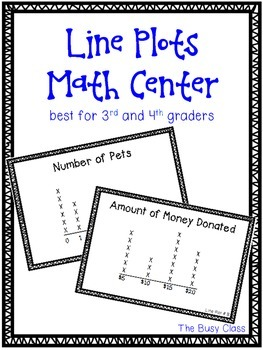 Line Plots Math Center (3rd-4th)