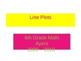 Line Plots - Middle Grades Math