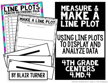 Line Plots Mini-Project: 4th Grade Math Centers 4.MD.4