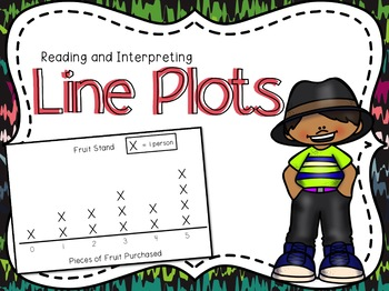 Line Plots Powerpoint & Guided Notes