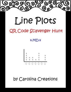 Line Plots QR Code Scavenger Hunt - 4..MD.4