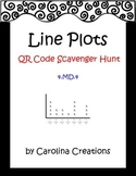 Line Plots QR Code Scavenger Hunt - 4..MD.4