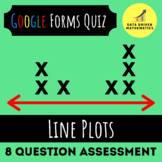 Line Plots Quiz (Available in Google Forms & Paper Format)