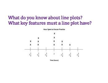 Line Plots Representing Data PowerPoint