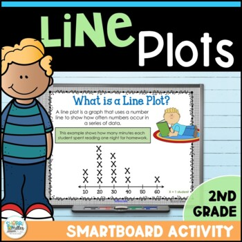 Line Plots Smartboard Lesson and Student Booklet