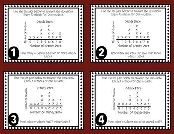 Line Plots Task Cards