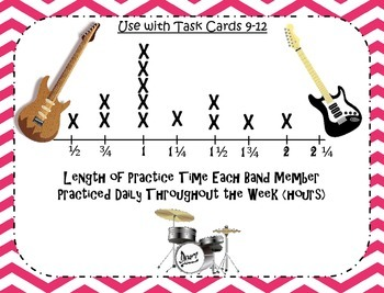 Line Plots Task Cards With Fractions ~CCSS 4.MD.4 & 5.MD.2