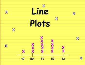 Line Plots Video Lesson