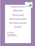 Line Plots and Bar Graph Assessment: Aligned with Common Core Standards