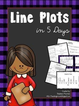 Line Plots in 5 Days