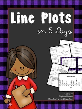 Line Plots in 5 Days