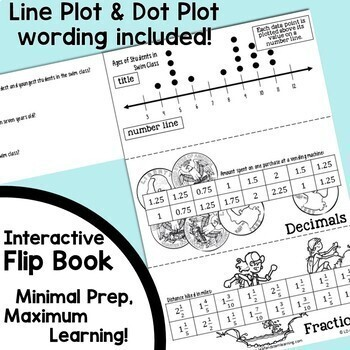 Line Plots or Dot Plots Interactive Notebook Set