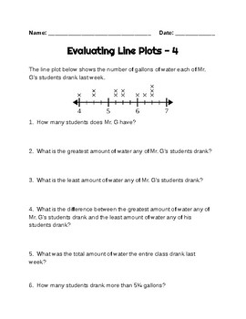 Line Plots with Fractions...4 pages of practice