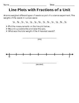 line-plot-grades.jpg
