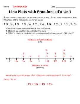 Line Plots with Fractions of a Unit #4