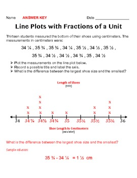 Line Plots with Fractions of a Unit #5