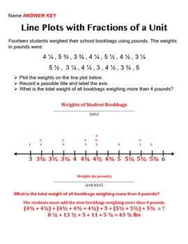 Line Plots with Fractions of a Unit #6