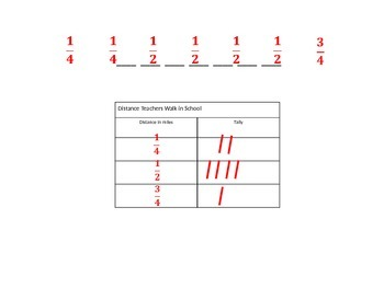 Line Plots with Student Worksheet