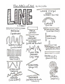 Line Practice and Examples